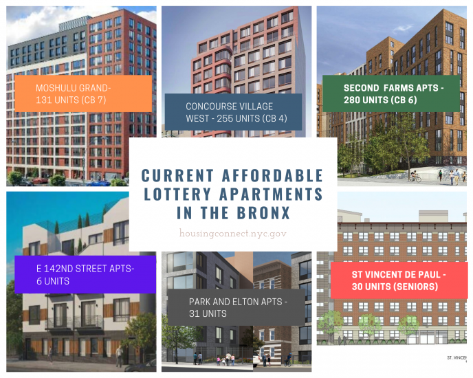 NEW! Bronx Affordable Housing Lotteries